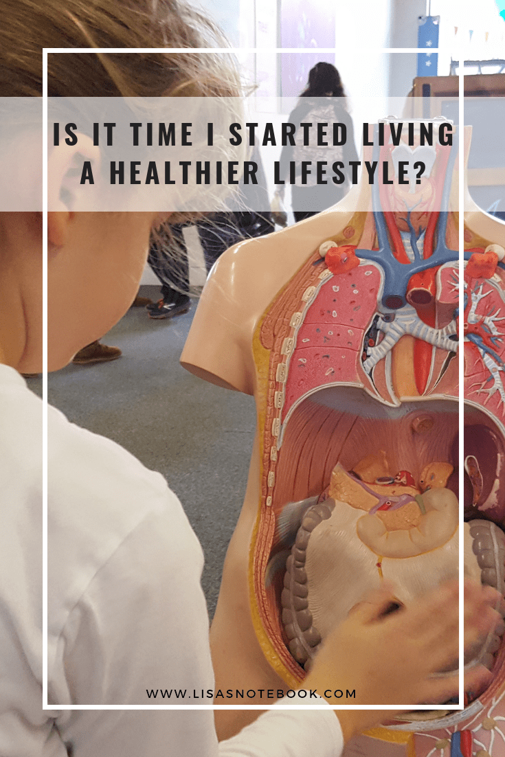 is-it-time-i-started-living-a-healthier-lifestyle